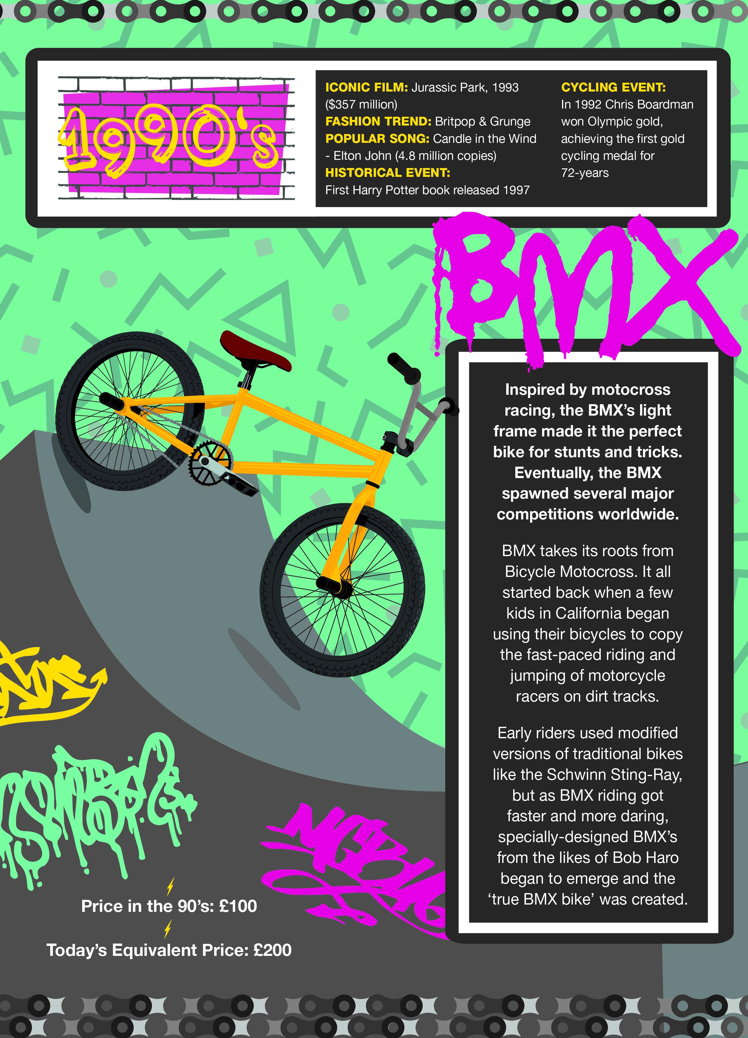 BMX 1990s-01