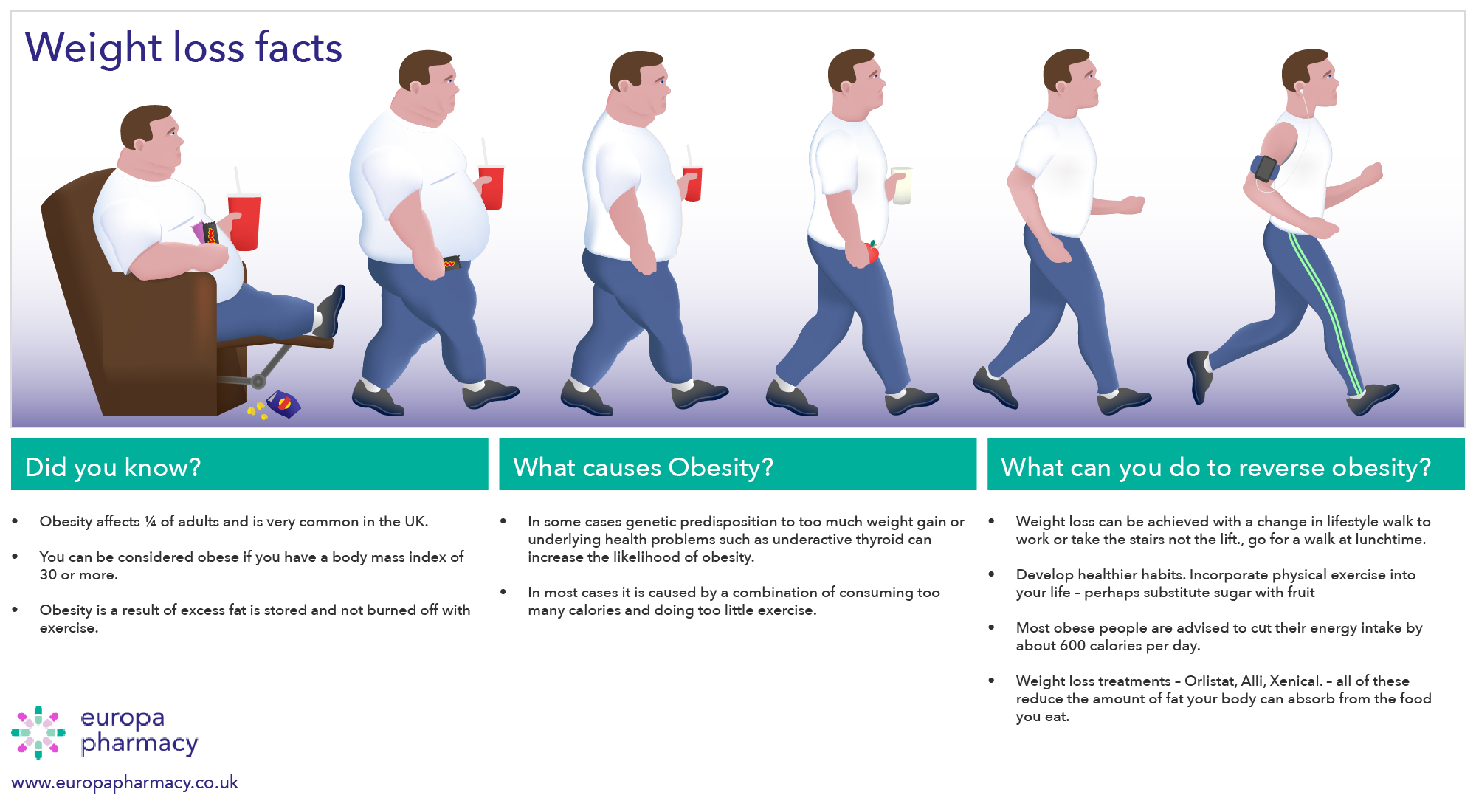 Weight-Loss-Facts-01