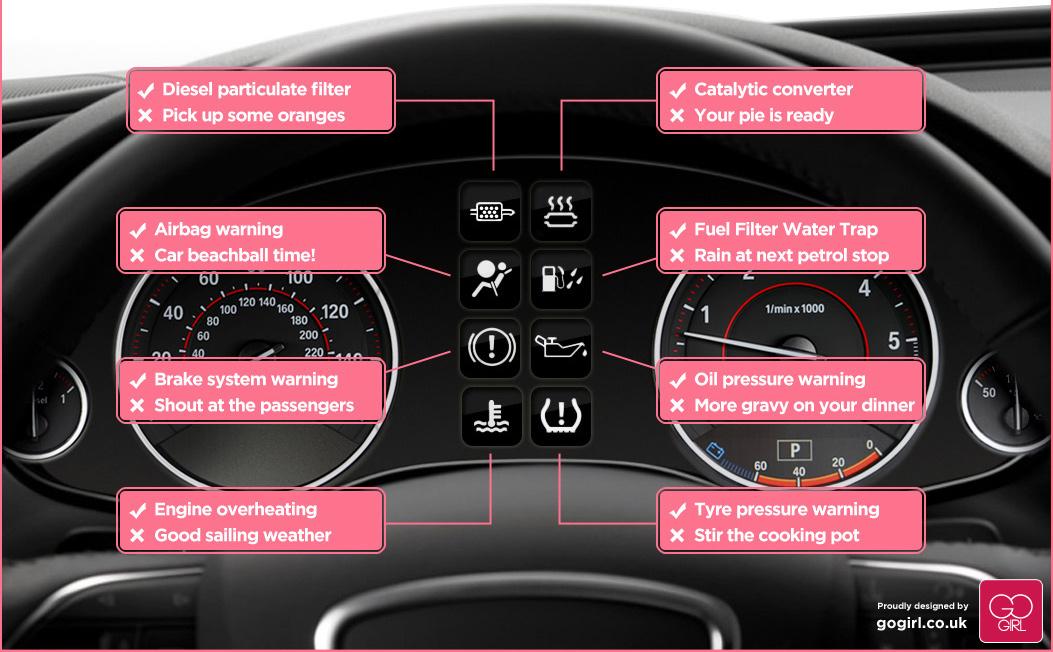 go-girl-car-insurance-dashboard-warning-lights